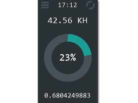 Мониторинг Monero-пула crypto-pool.fr
